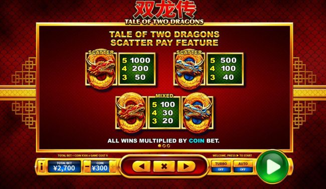 Tale of Two Dragons :: Scatter Symbol Rules