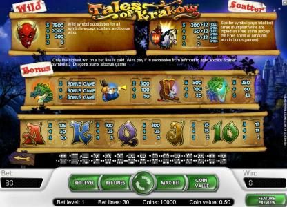 Dublinbet featuring the Video Slots Tales of Krakow with a maximum payout of $15,000