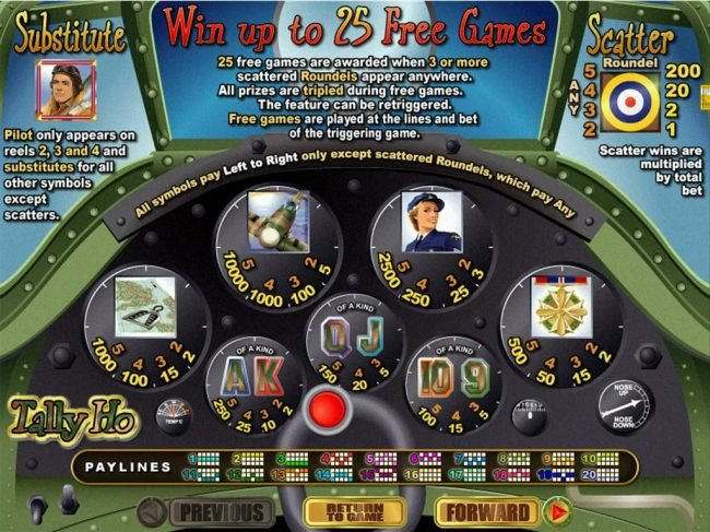 Slot game symbols paytable featuring WWII aeronautical themed icons.
