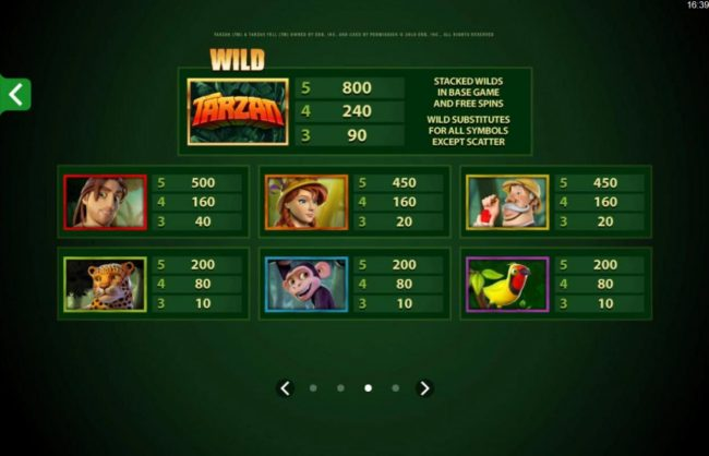 High value slot game symbols paytable featuring Tarzan character inspired icons.