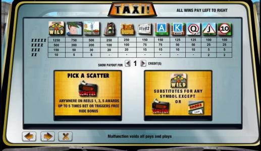 DruckGluck featuring the Video Slots Taxi with a maximum payout of 6250x