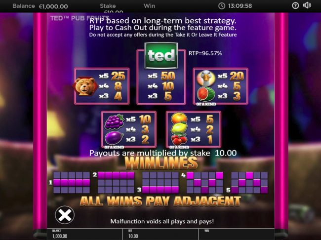 Fun Casino featuring the Video Slots Ted Pub Fruit with a maximum payout of $250,000