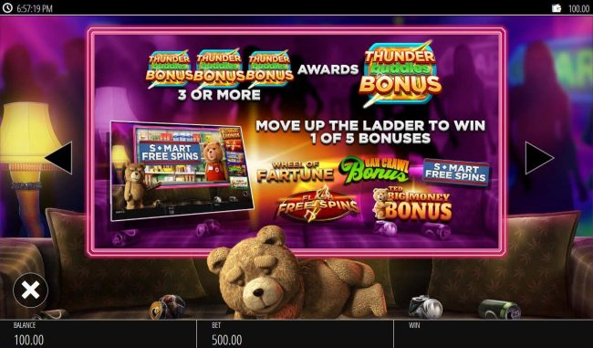 Cheeky Riches featuring the Video Slots Ted with a maximum payout of $250,000