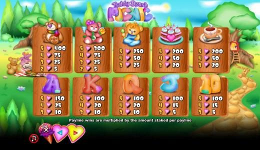 Lucky Me Slots featuring the Video Slots Teddy Bears Picnic with a maximum payout of $1,000