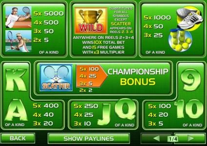Lota Play featuring the Video Slots Teen Stars with a maximum payout of $25,000