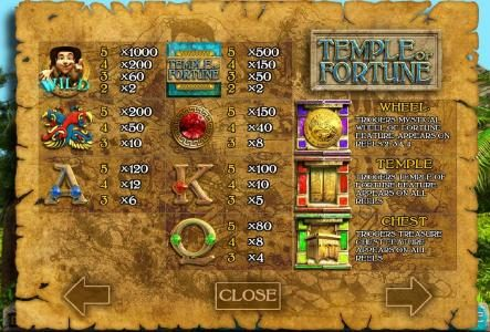 Vera&John featuring the Video Slots Temple of Fortune with a maximum payout of $25,000