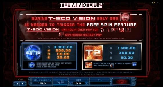 Music Hall featuring the Video Slots Terminator 2 - Judgement Day with a maximum payout of $88,000