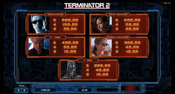 Rizk featuring the Video Slots Terminator 2 - Judgement Day with a maximum payout of $88,000