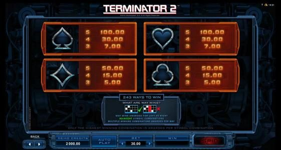 Terminator 2 - Judgement Day :: low symbols paytable