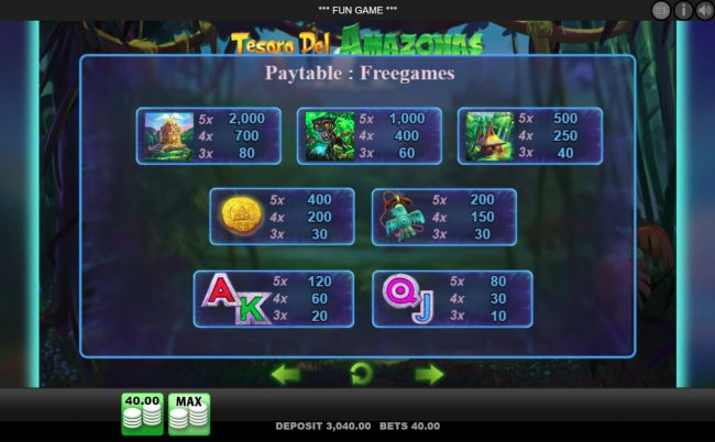 EU Casino featuring the Video Slots Tesoro Del Amazonas with a maximum payout of $2,000