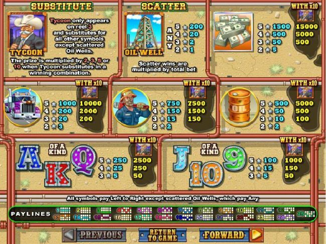 Play slots at All Star Slots: All Star Slots featuring the Video Slots Texan Tycoon with a maximum payout of $250,000