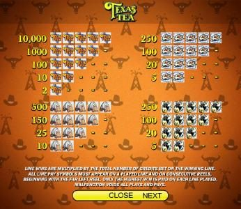 Betfred featuring the Video Slots Texas Tea with a maximum payout of $250,000