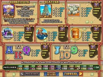 Slots.com featuring the Video Slots Texan Tycoon with a maximum payout of $250,000