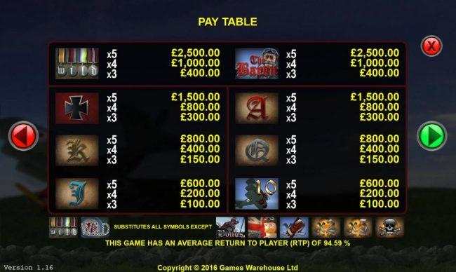 The Baron :: Paytable