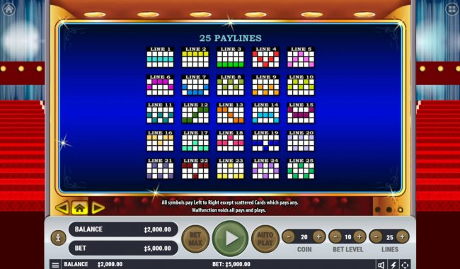 Play 24 Bet featuring the Video Slots The Big Deal with a maximum payout of $2,500,000