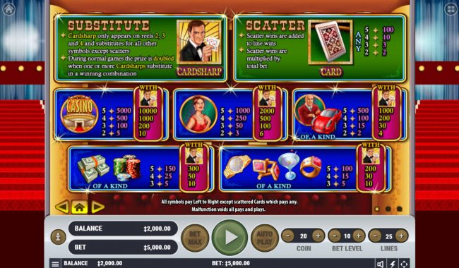 Campeon featuring the Video Slots The Big Deal with a maximum payout of $2,500,000