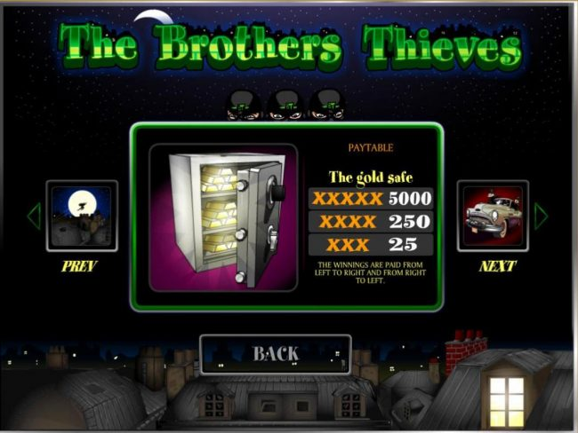 Joe Fortune featuring the Video Slots The Brothers Thieves with a maximum payout of $20,000