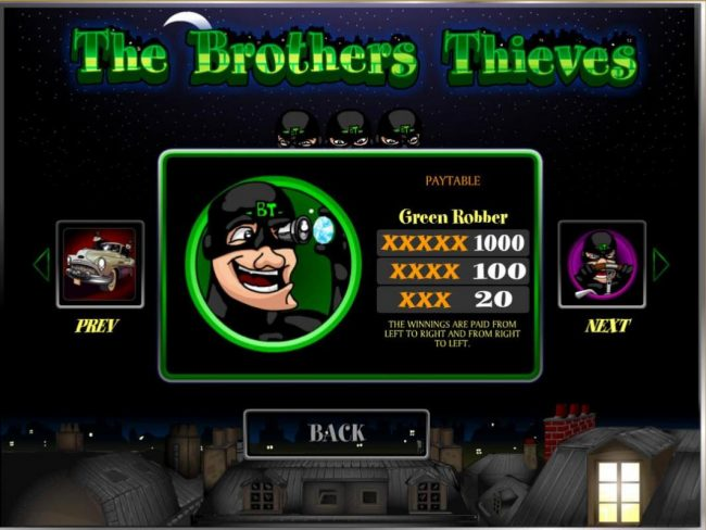 Play slots at Betchan: Betchan featuring the Video Slots The Brothers Thieves with a maximum payout of $20,000