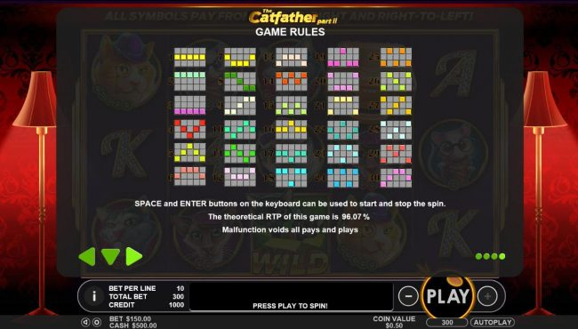 Loki Casino featuring the Video Slots The Catfather part II with a maximum payout of $25,000