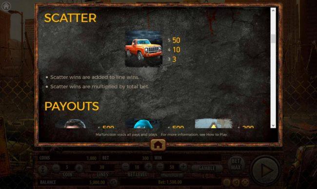 The Dead Escape :: Scatter Symbol Pays