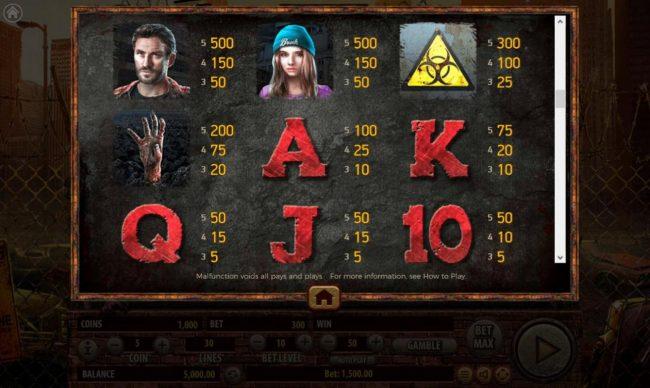 The Dead Escape :: High value slot game symbols paytable