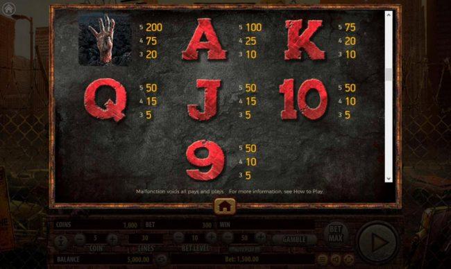 The Dead Escape :: Low value game symbols paytable