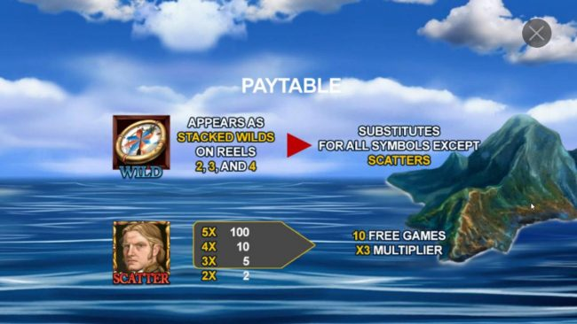 Wild and Scatter symbols paytable