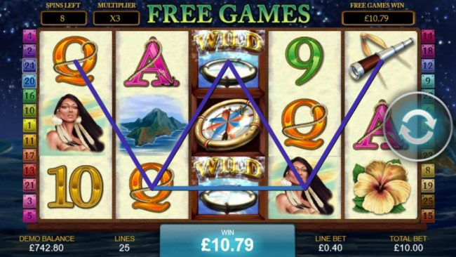 Multiple winning paylines triggered during the free games bonus feature.