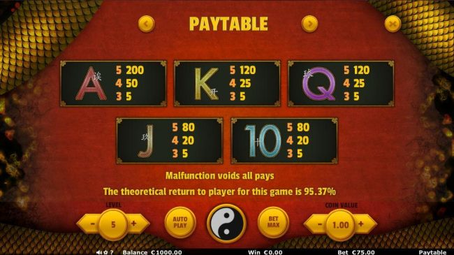 The Dragon :: Low Win Symbols Paytable