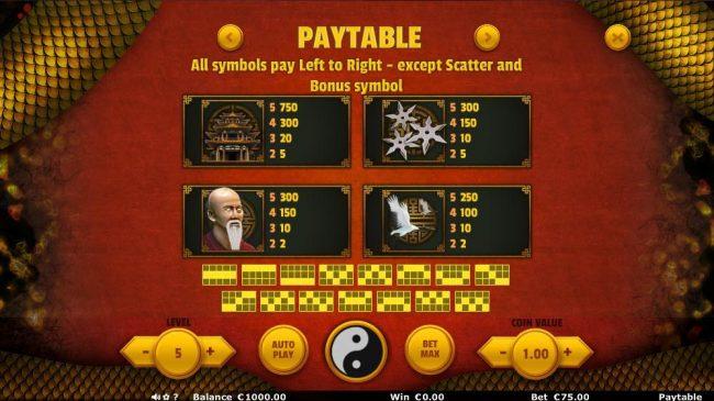 The Dragon :: High Win Symbols Paytable