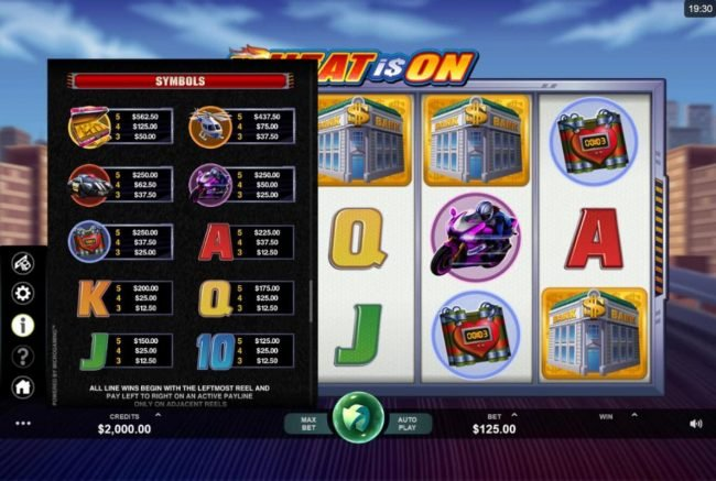 Shadowbet featuring the Video Slots The Heat is On with a maximum payout of $2,500