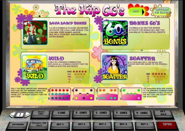 Play slots at Casiplay: Casiplay featuring the Video Slots The Hip 60's with a maximum payout of $5,000