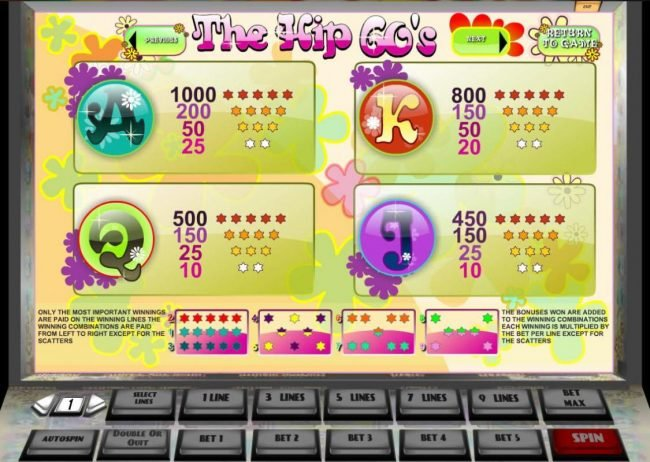 The Hip 60's :: High value slot game symbols paytable.