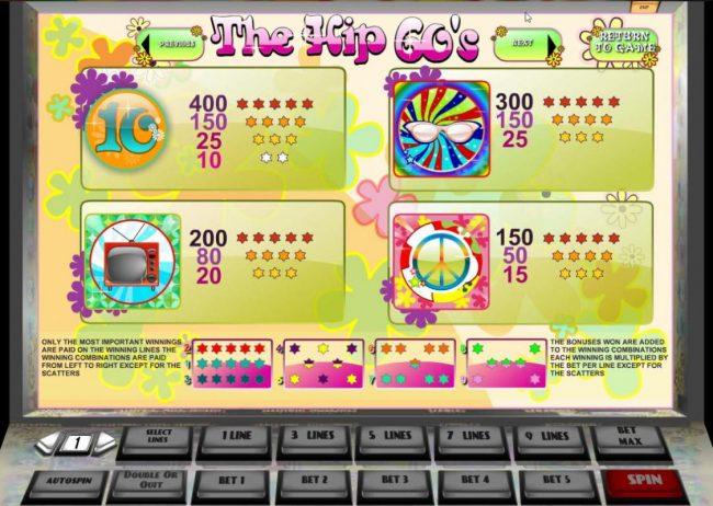 The Hip 60's :: Medium Value Slot Game  Symbols Paytable.