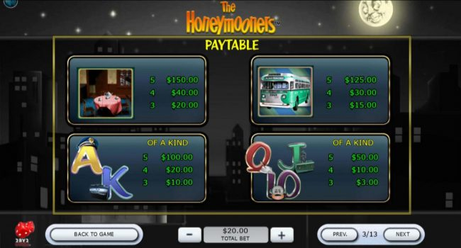 Money Reels featuring the Video Slots The Honeymooners with a maximum payout of $88,500