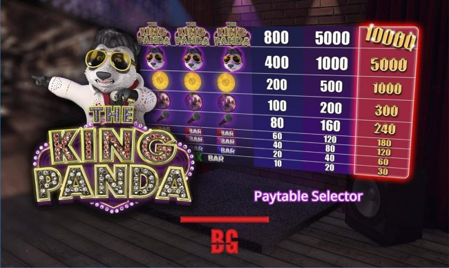 Spintropolis featuring the Video Slots The King Panda with a maximum payout of $500,000