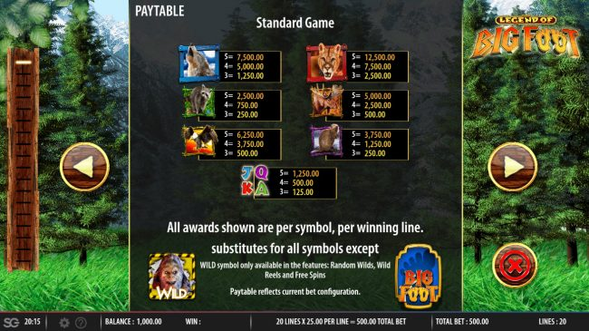 The Legend of Big Foot :: Paytable