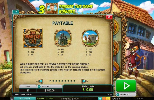 Casino-X featuring the Video Slots The Master Cat with a maximum payout of $30,000