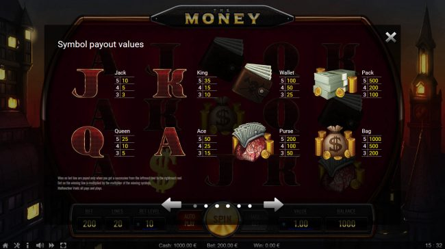 The Money :: Paytable
