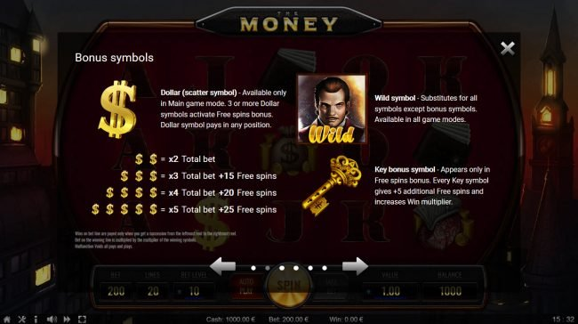 The Money :: Wild and Scatter Symbol Rules