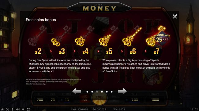 The Money :: Free Spins Rules