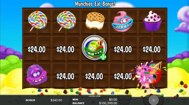 Chanz featuring the Video Slots The Munchies with a maximum payout of $50,000