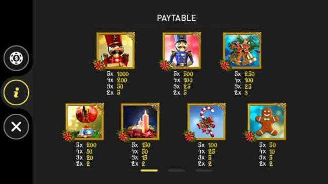 The Nutcracker :: Paytable
