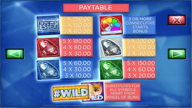Spinrider featuring the Video Slots The Only Way is Essex with a maximum payout of $1,002, 500