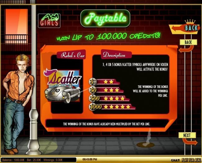 Yoyo featuring the Video Slots The Rebel with a maximum payout of $125,000