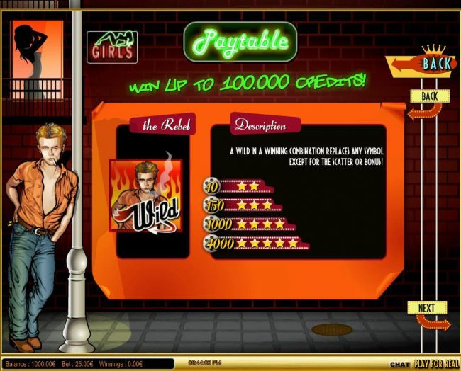 Play slots at Astralbet: Astralbet featuring the Video Slots The Rebel with a maximum payout of $125,000