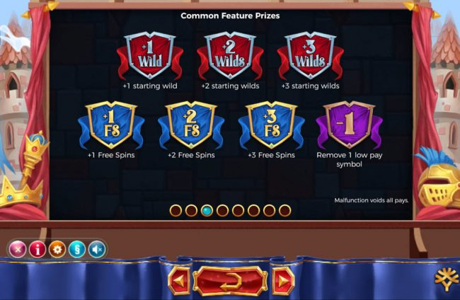Euro Slots featuring the Video Slots The Royal Family with a maximum payout of $500,000