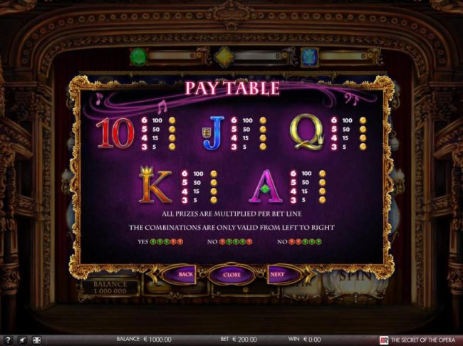 The Secret of the Opera :: Low value game symbols paytable
