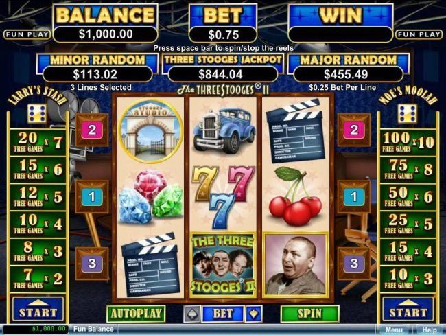 Play slots at Slotnuts: Slotnuts featuring the Video Slots The Three Stooges II with a maximum payout of $250,000