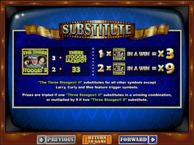 Slots Inferno featuring the Video Slots The Three Stooges II with a maximum payout of $250,000